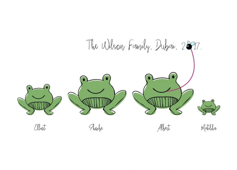 Family & Friends - Frogs 1-Framed A3 print -Black-0