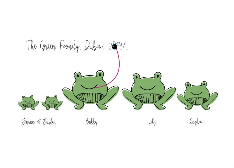 Family & Friends - Frogs 1-Framed A3 print -Black-1650