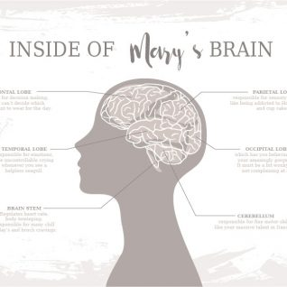 Family & Friends - Inside Your Brain 1-Framed A3 print -Black-0