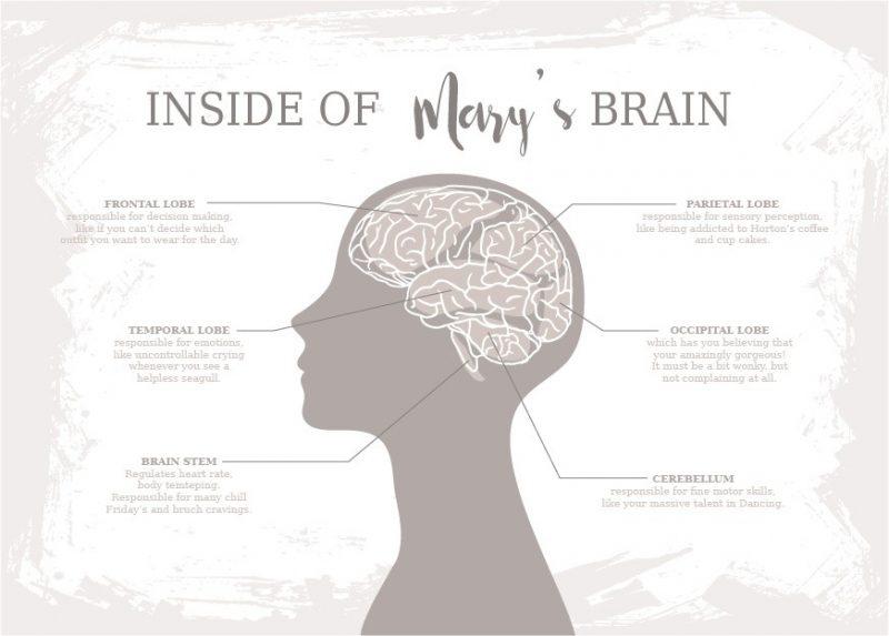 Family & Friends - Inside Your Brain 1-Framed A3 print -Black-0