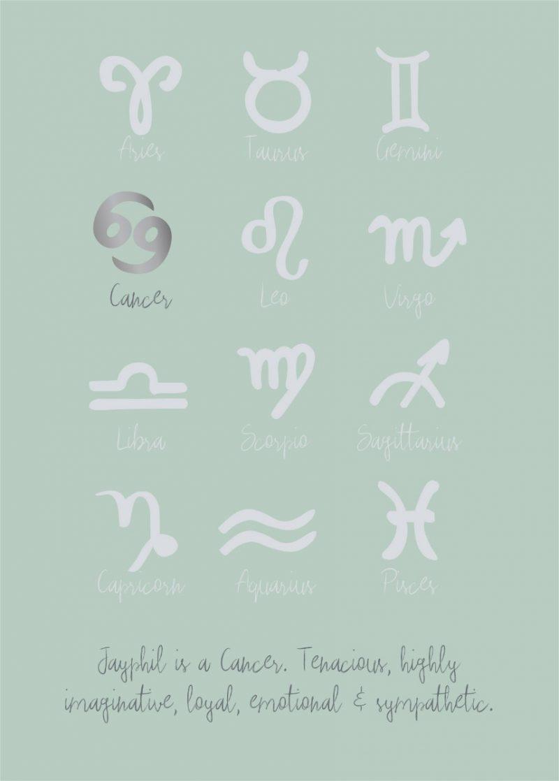 Family & Friends - Zodiac Signs 1-Framed A4 print-Black-1706