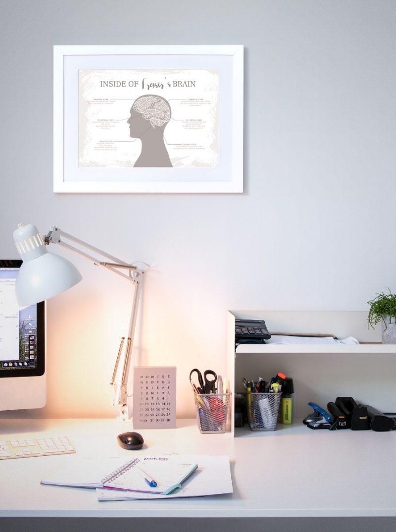 Family & Friends - Inside Your Brain 1-Framed A3 print -Black-1604