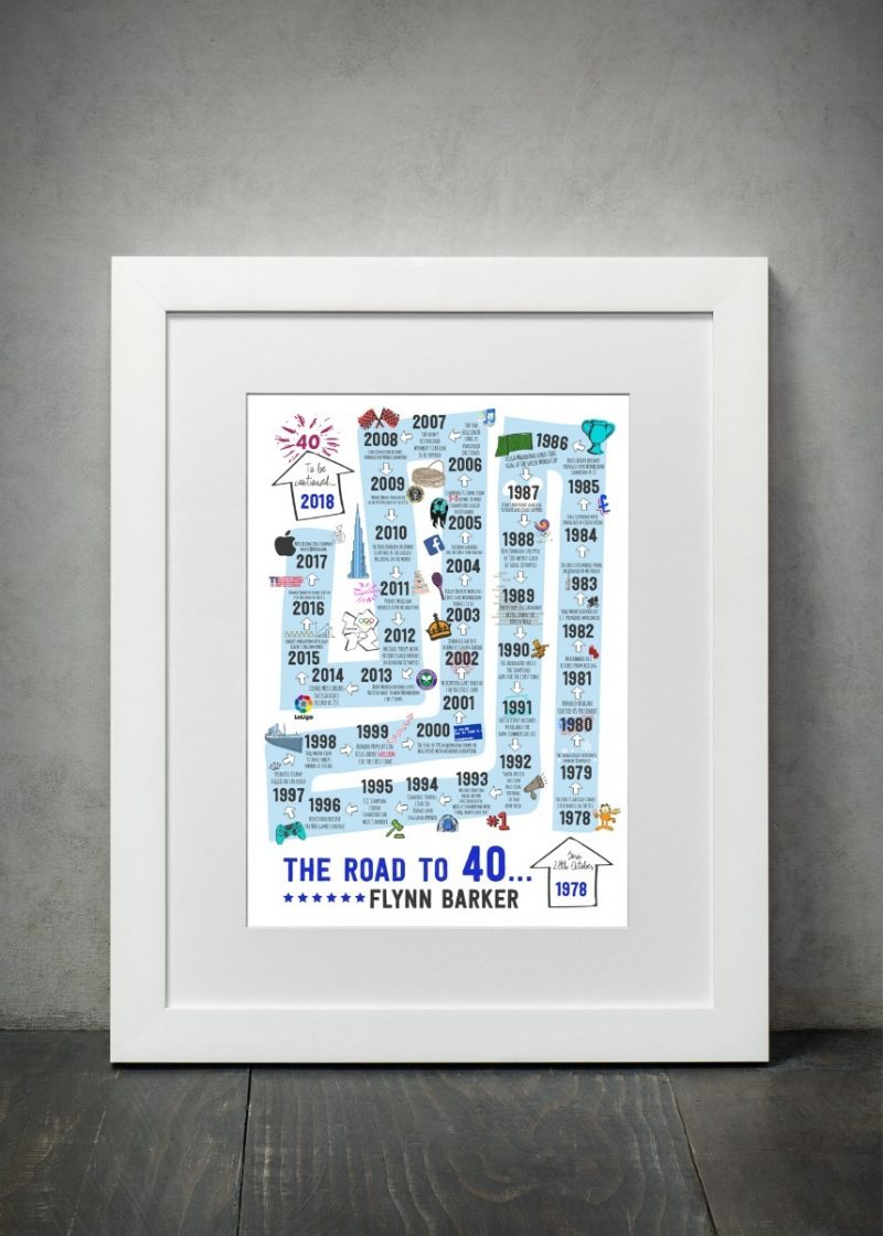Typography - The Road to 40 1-Framed A3 print -Black-1840