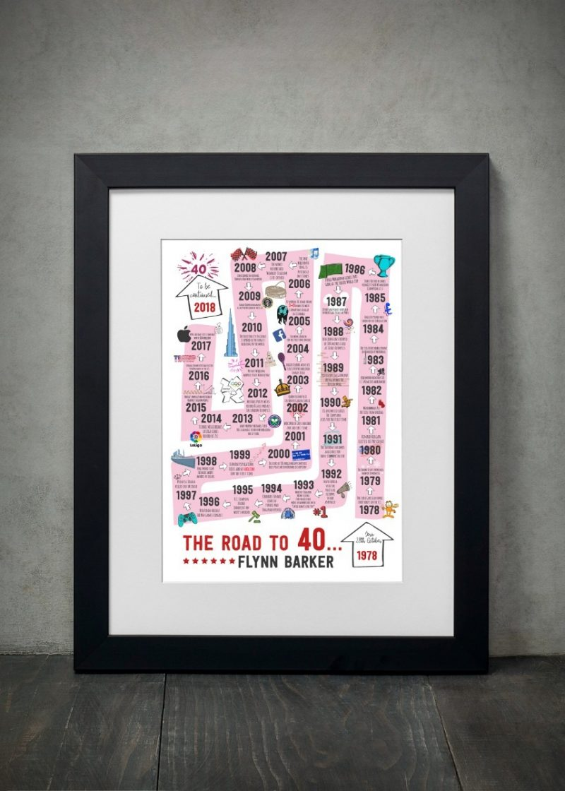 Typography - The Road to 40 1-Framed A3 print -Black-1841